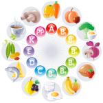 рисунок продукты и витамины, здоровое питание
